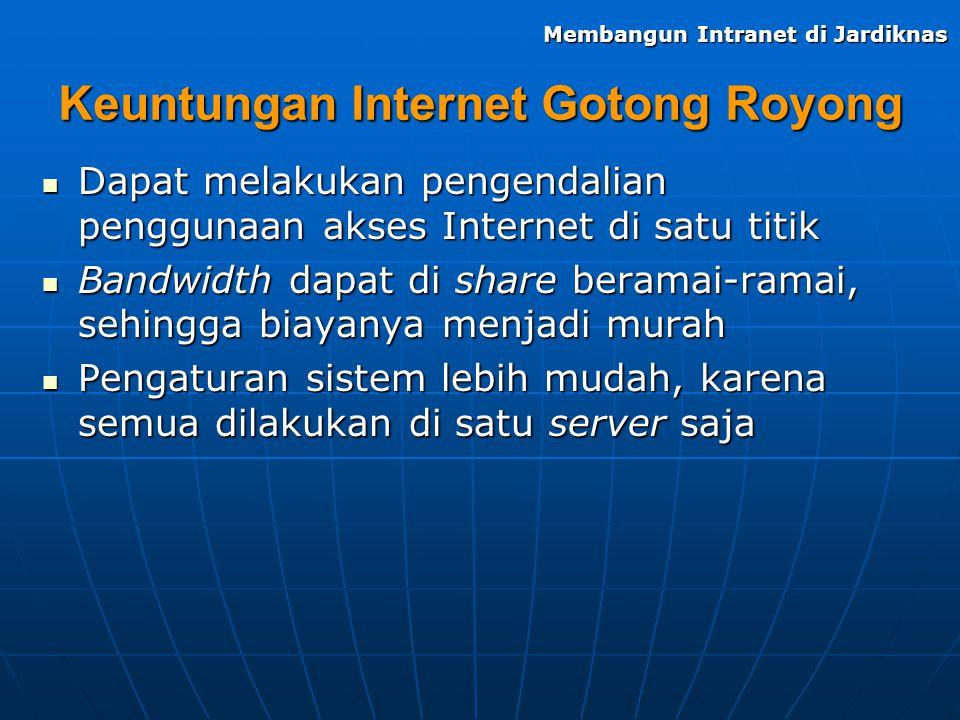 Keuntungan Internet Gotong Royong