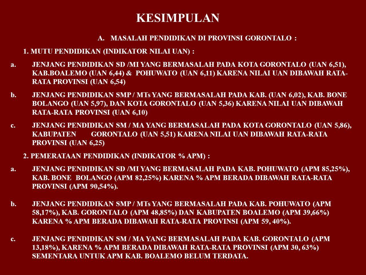 KESIMPULAN MASALAH PENDIDIKAN DI PROVINSI GORONTALO :