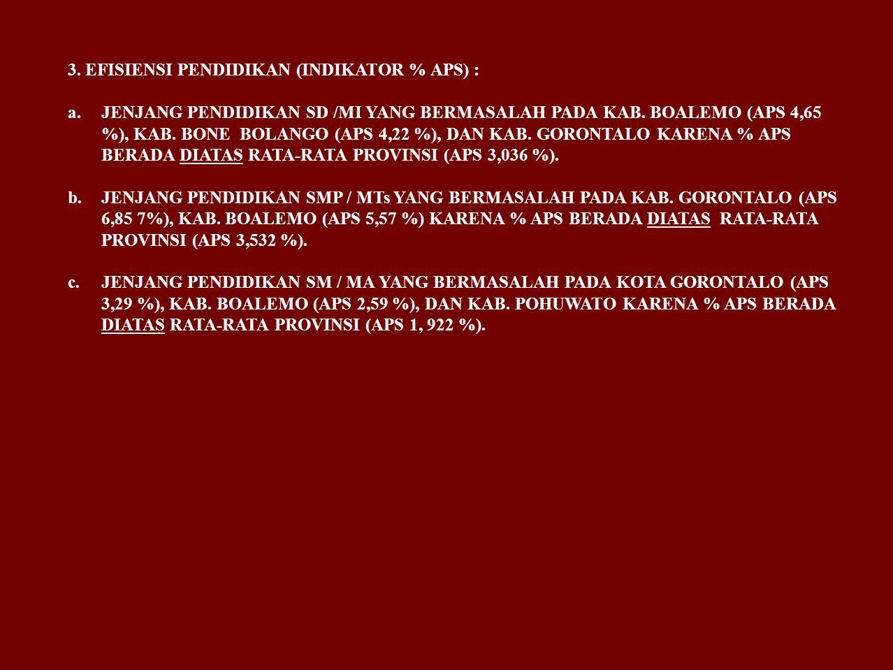 3. EFISIENSI PENDIDIKAN (INDIKATOR % APS) :