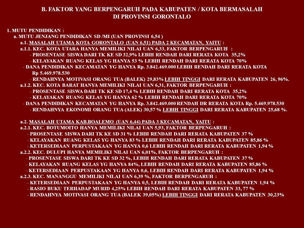 B. FAKTOR YANG BERPENGARUH PADA KABUPATEN / KOTA BERMASALAH