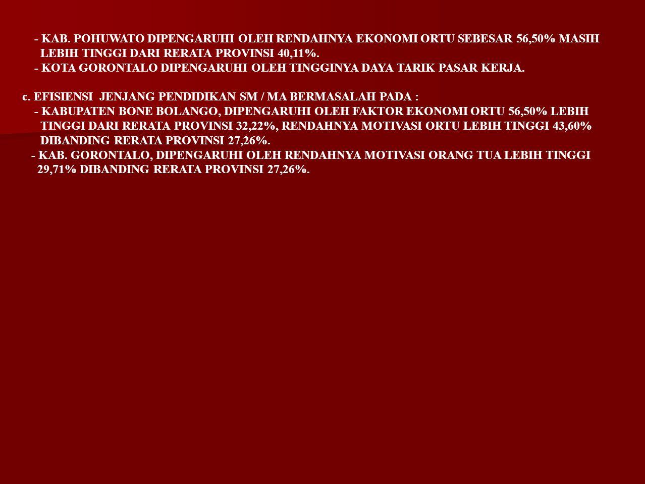 - KAB. POHUWATO DIPENGARUHI OLEH RENDAHNYA EKONOMI ORTU SEBESAR 56,50% MASIH