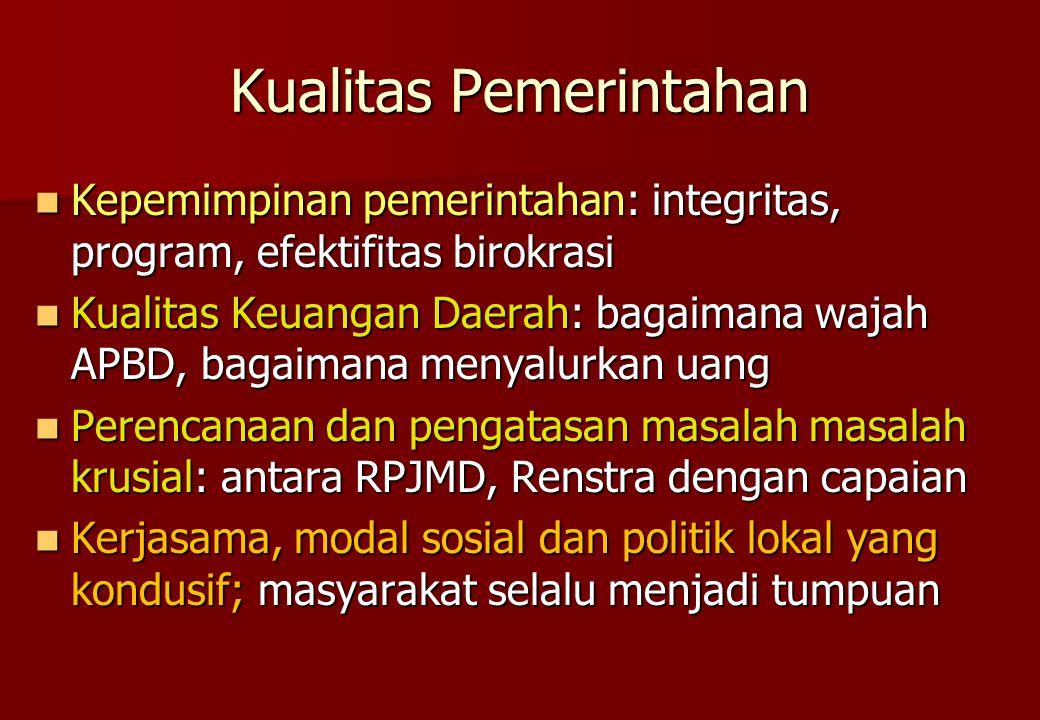 Kualitas Pemerintahan