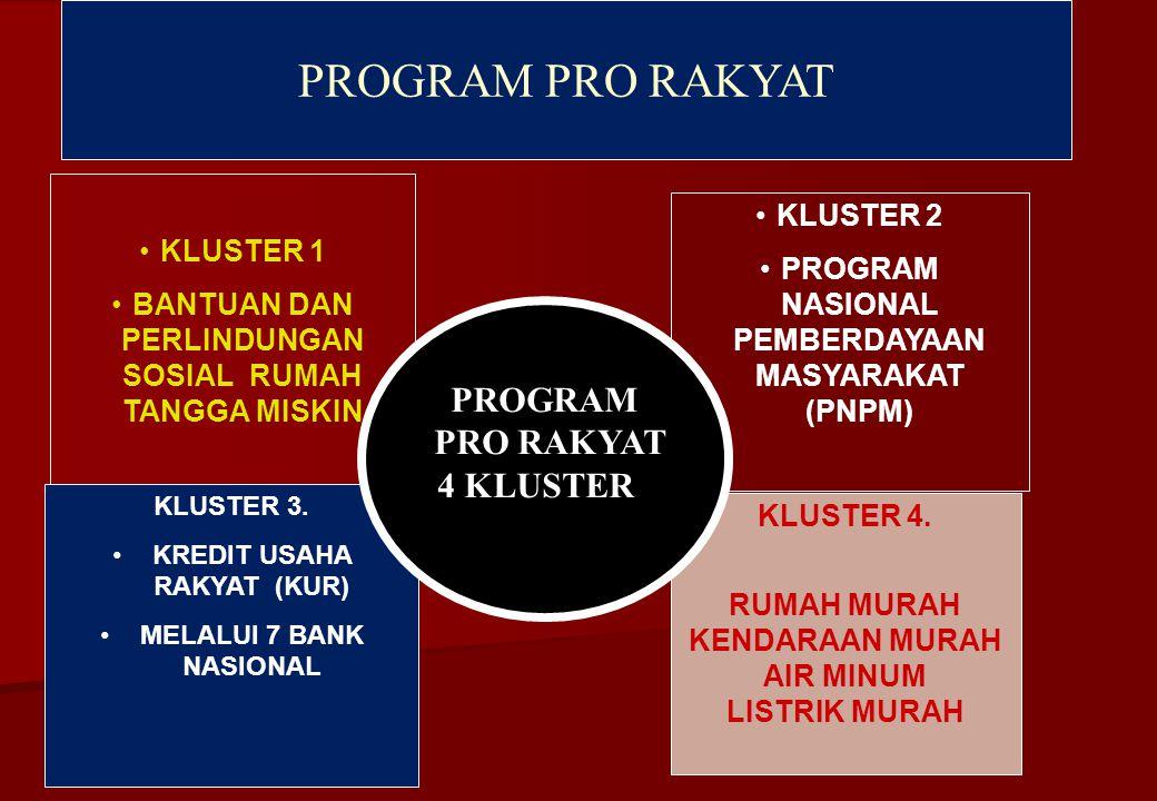 PROGRAM PRO RAKYAT PROGRAM PRO RAKYAT 4 KLUSTER KLUSTER 1 KLUSTER 2