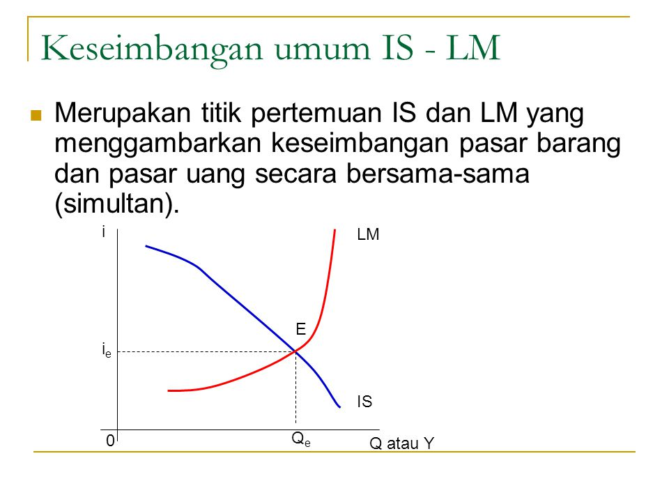 Keseimbangan umum IS - LM