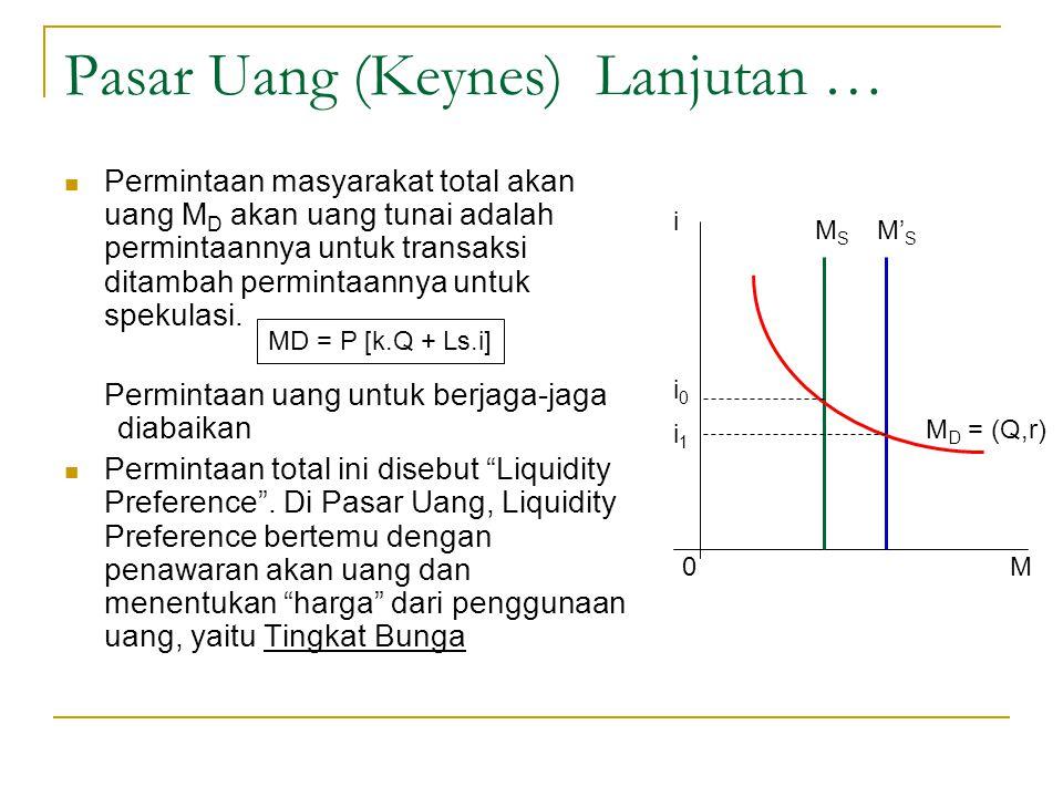 Pasar Uang (Keynes) Lanjutan …