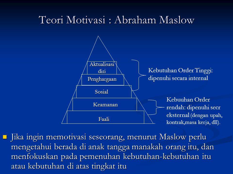Teori Motivasi : Abraham Maslow