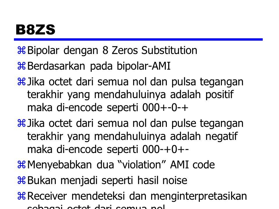 B8ZS Bipolar dengan 8 Zeros Substitution Berdasarkan pada bipolar-AMI