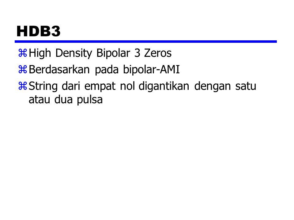 HDB3 High Density Bipolar 3 Zeros Berdasarkan pada bipolar-AMI