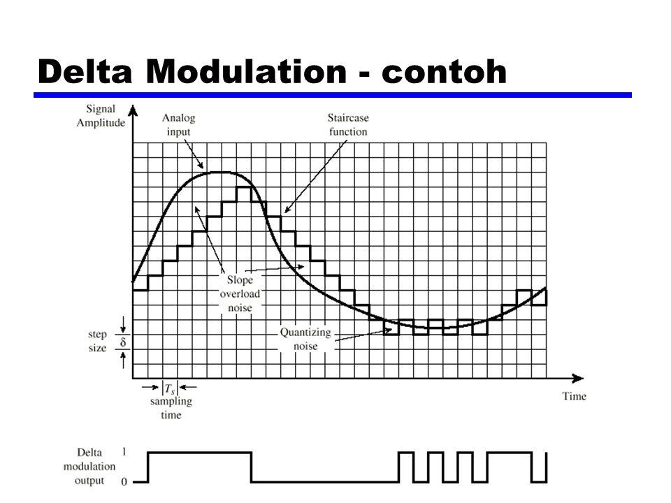 Delta Modulation - contoh