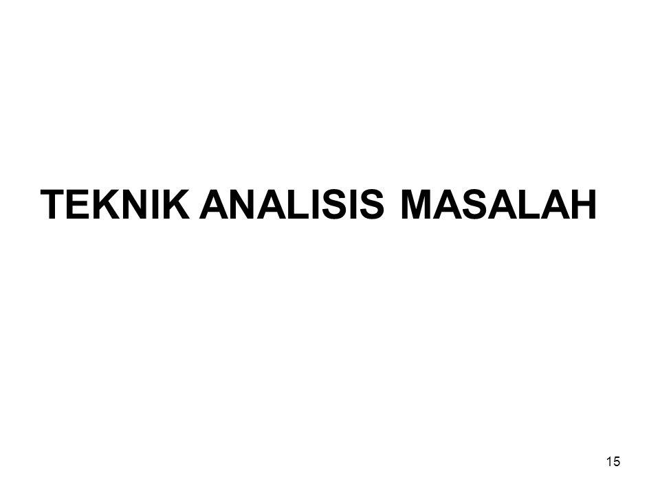 TEKNIK ANALISIS MASALAH