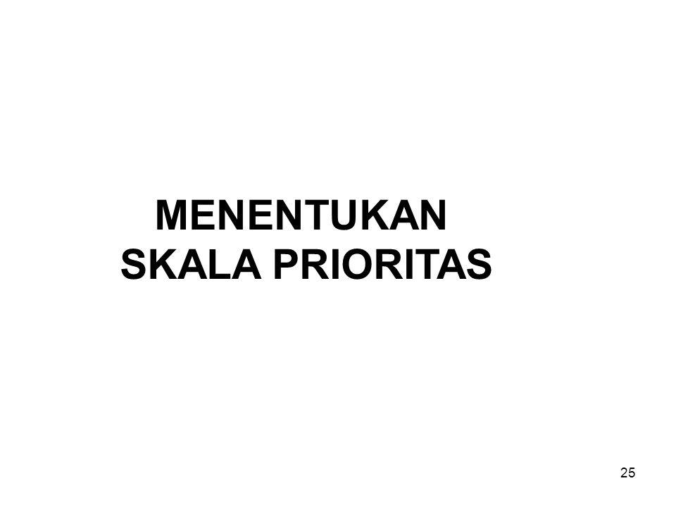 MENENTUKAN SKALA PRIORITAS