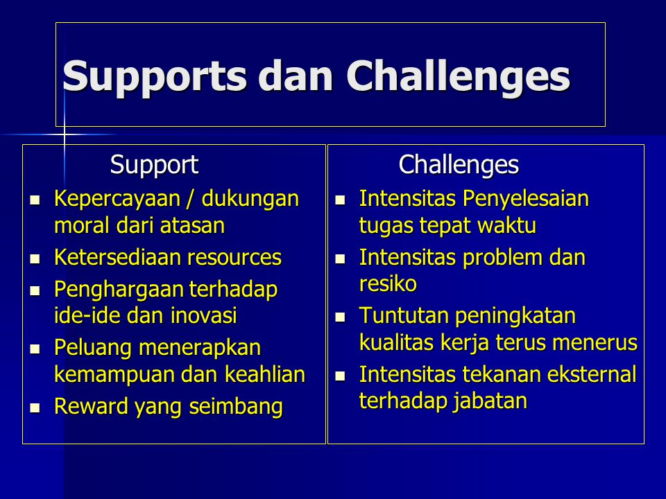 Supports dan Challenges