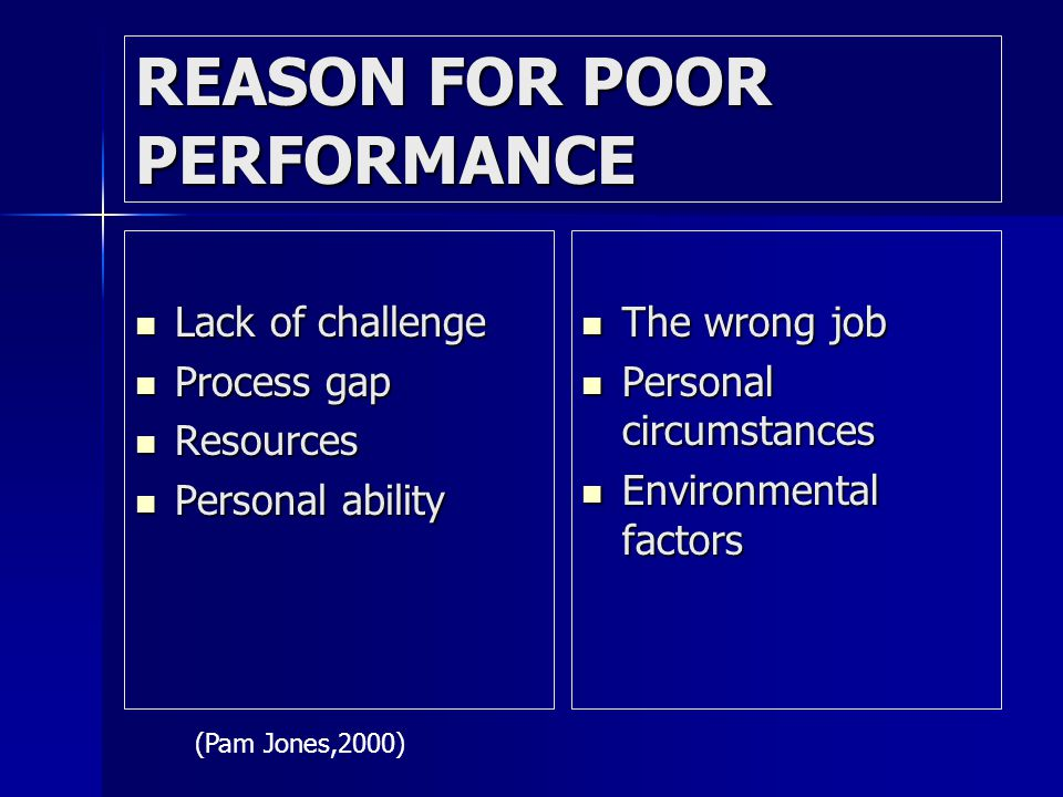 REASON FOR POOR PERFORMANCE