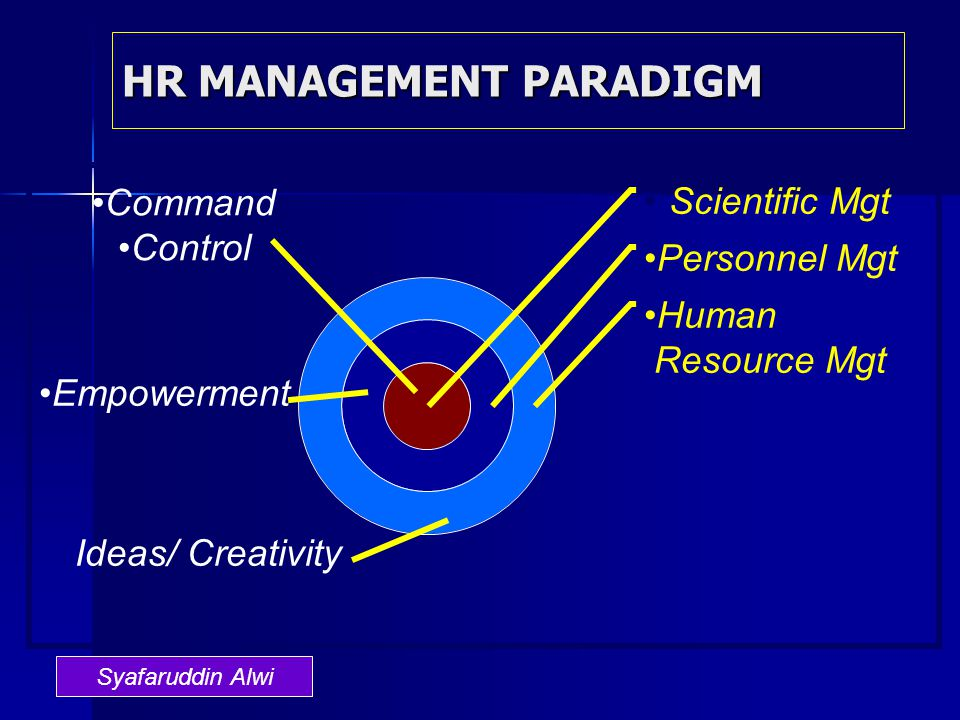 HR MANAGEMENT PARADIGM