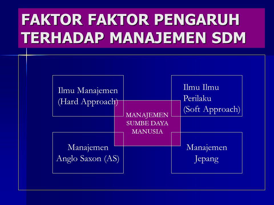 FAKTOR FAKTOR PENGARUH TERHADAP MANAJEMEN SDM