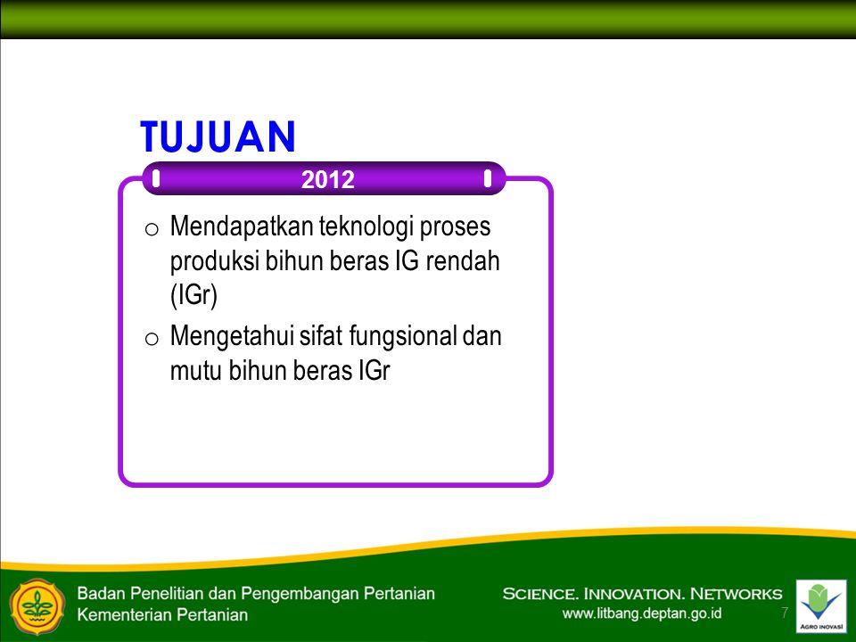 2012 Mendapatkan teknologi proses produksi bihun beras IG rendah (IGr) Mengetahui sifat fungsional dan mutu bihun beras IGr.