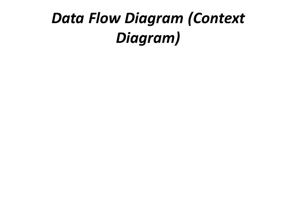 Data Flow Diagram (Context Diagram)