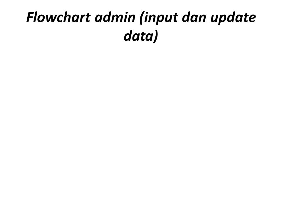 Flowchart admin (input dan update data)