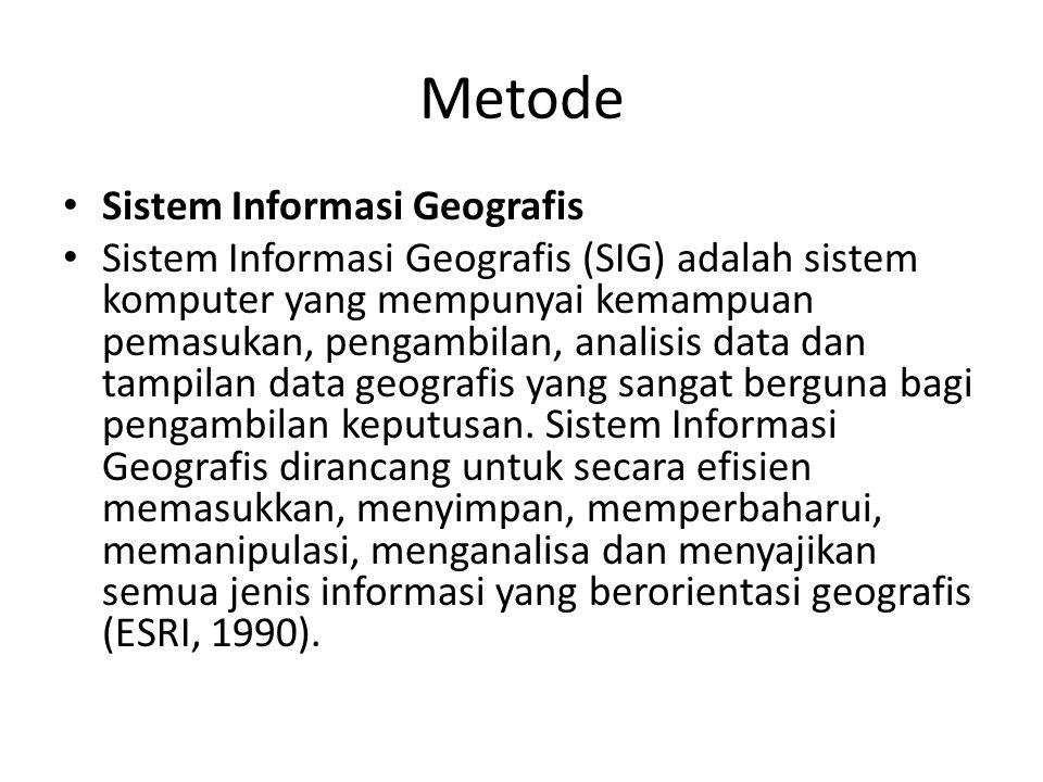 Metode Sistem Informasi Geografis