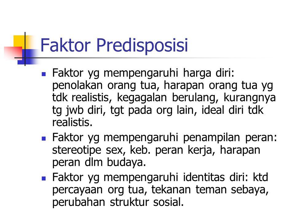 Faktor Predisposisi