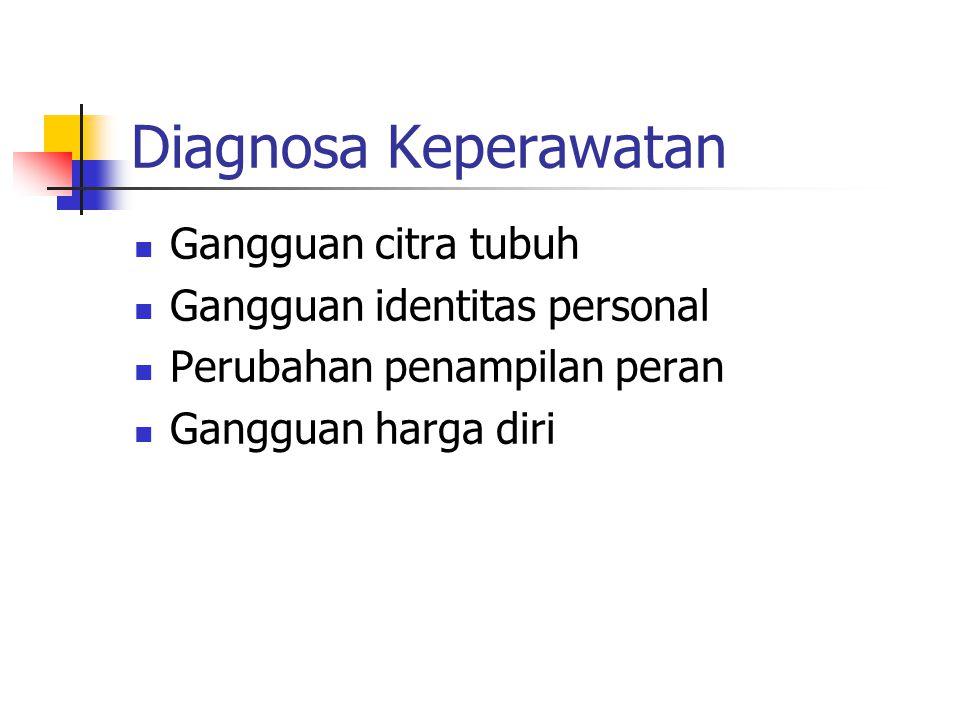 Diagnosa Keperawatan Gangguan citra tubuh Gangguan identitas personal