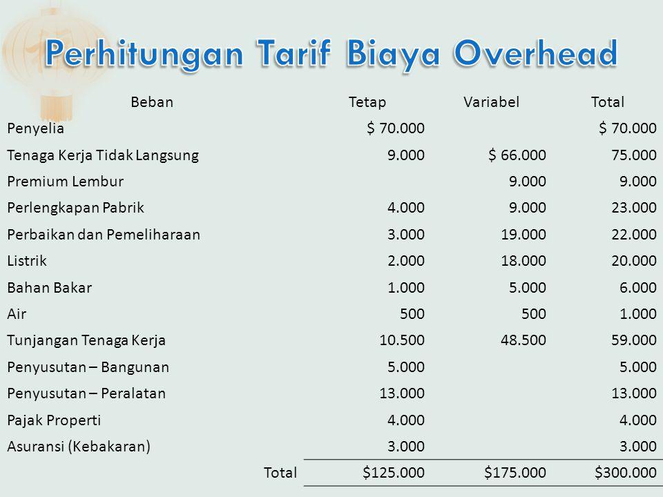 Perhitungan Tarif Biaya Overhead