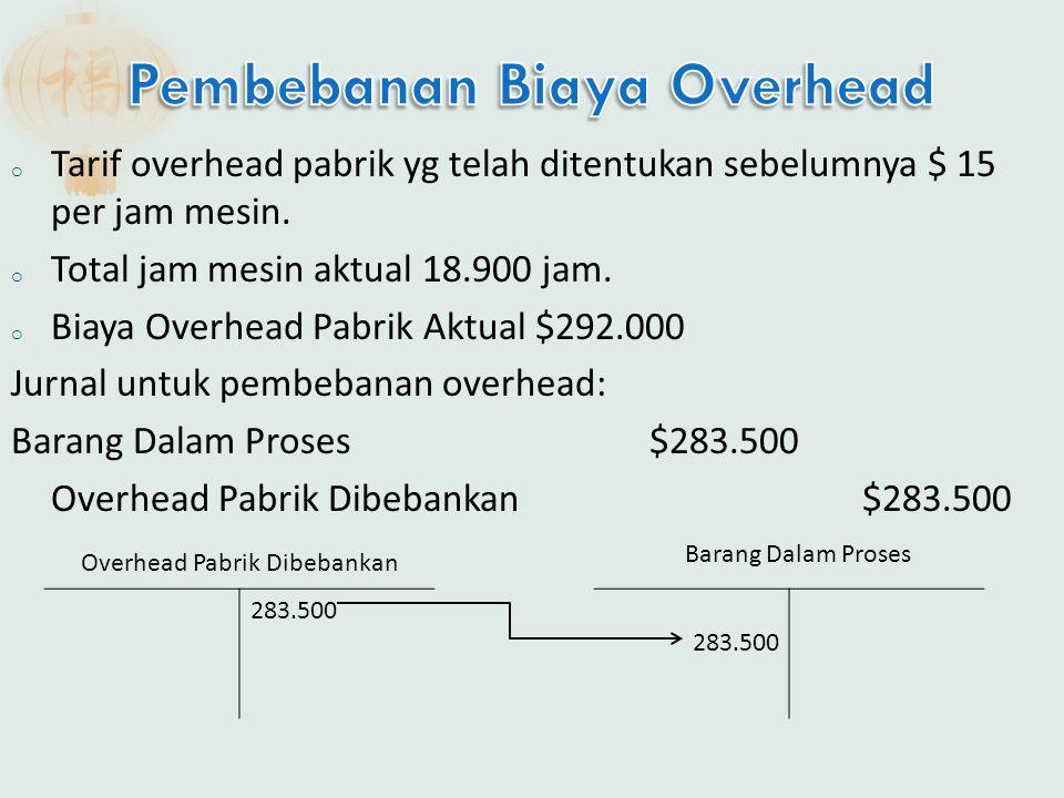 Pembebanan Biaya Overhead