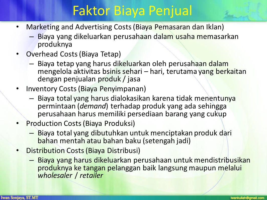 Faktor Biaya Penjual Marketing and Advertising Costs (Biaya Pemasaran dan Iklan) Biaya yang dikeluarkan perusahaan dalam usaha memasarkan produknya.