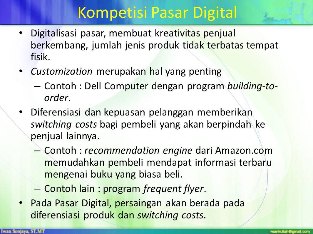 Kompetisi Pasar Digital