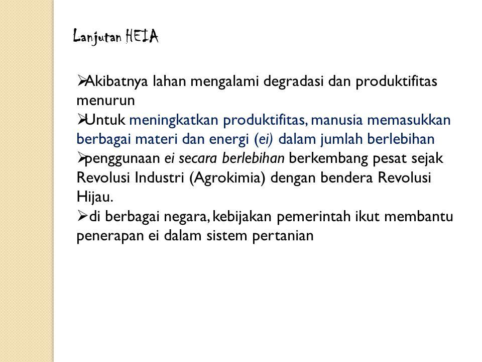 Lanjutan HEIA Akibatnya lahan mengalami degradasi dan produktifitas menurun.