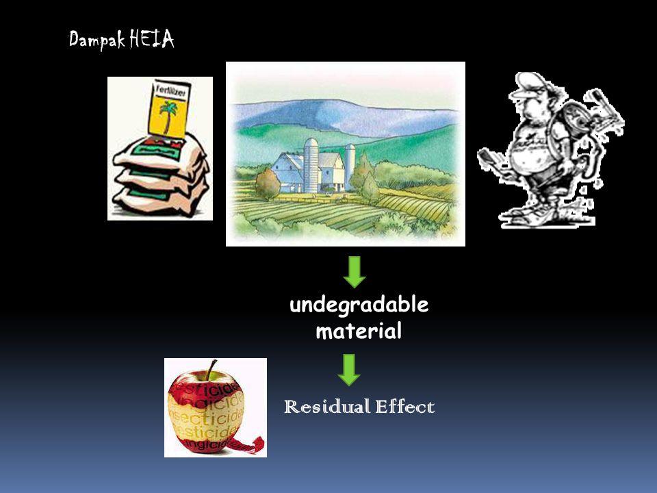 Dampak HEIA undegradable material Residual Effect