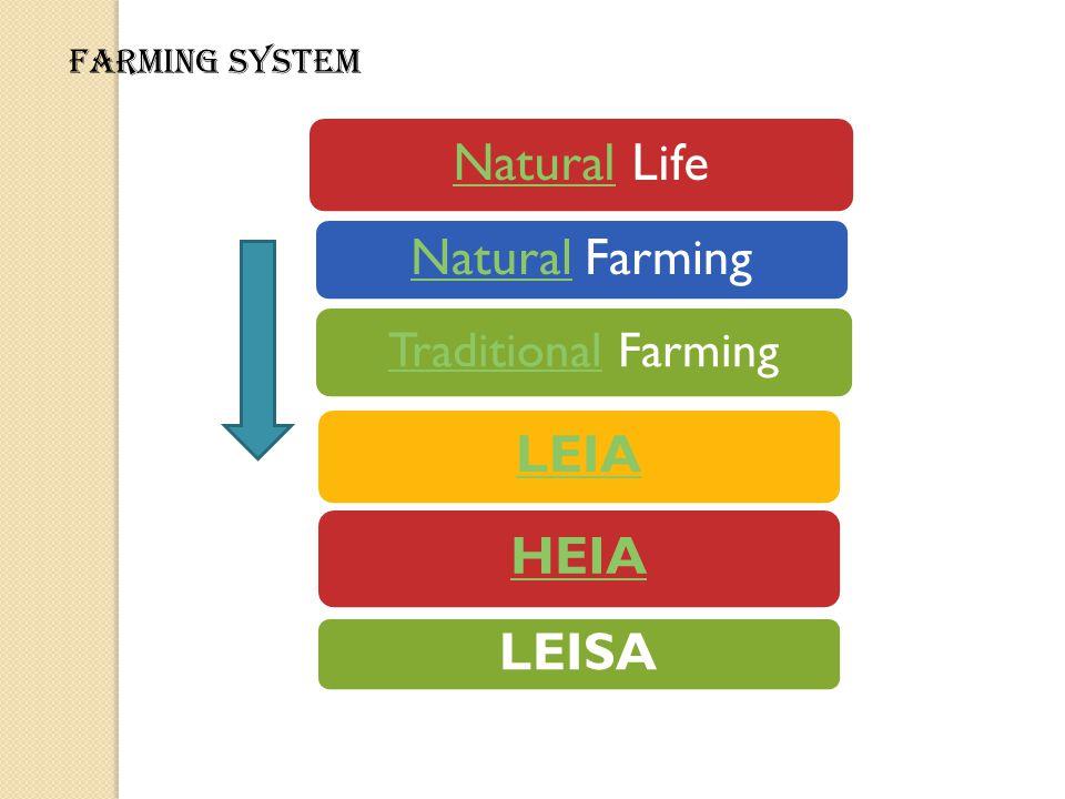 LEIA HEIA LEISA Farming system Natural Life Natural Farming