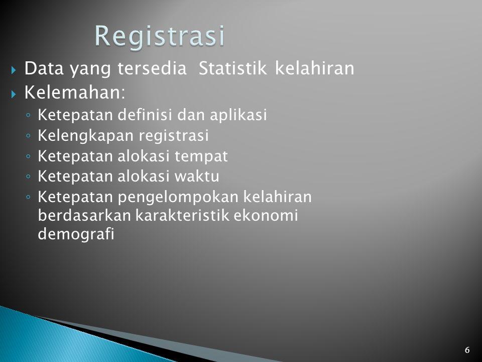 Registrasi Data yang tersedia Statistik kelahiran Kelemahan: