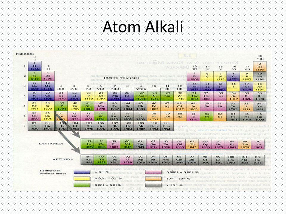 Atom Alkali