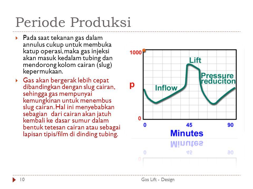 Periode Produksi