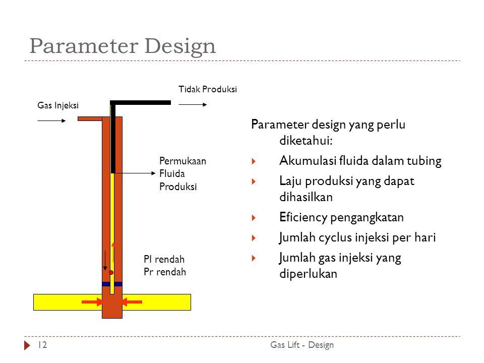 Parameter Design Parameter design yang perlu diketahui:
