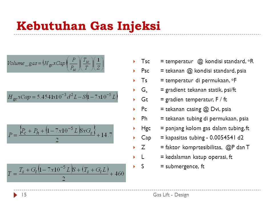 Kebutuhan Gas Injeksi Tsc = temperatur @ kondisi standard, oR
