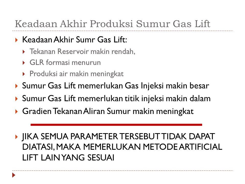 Keadaan Akhir Produksi Sumur Gas Lift