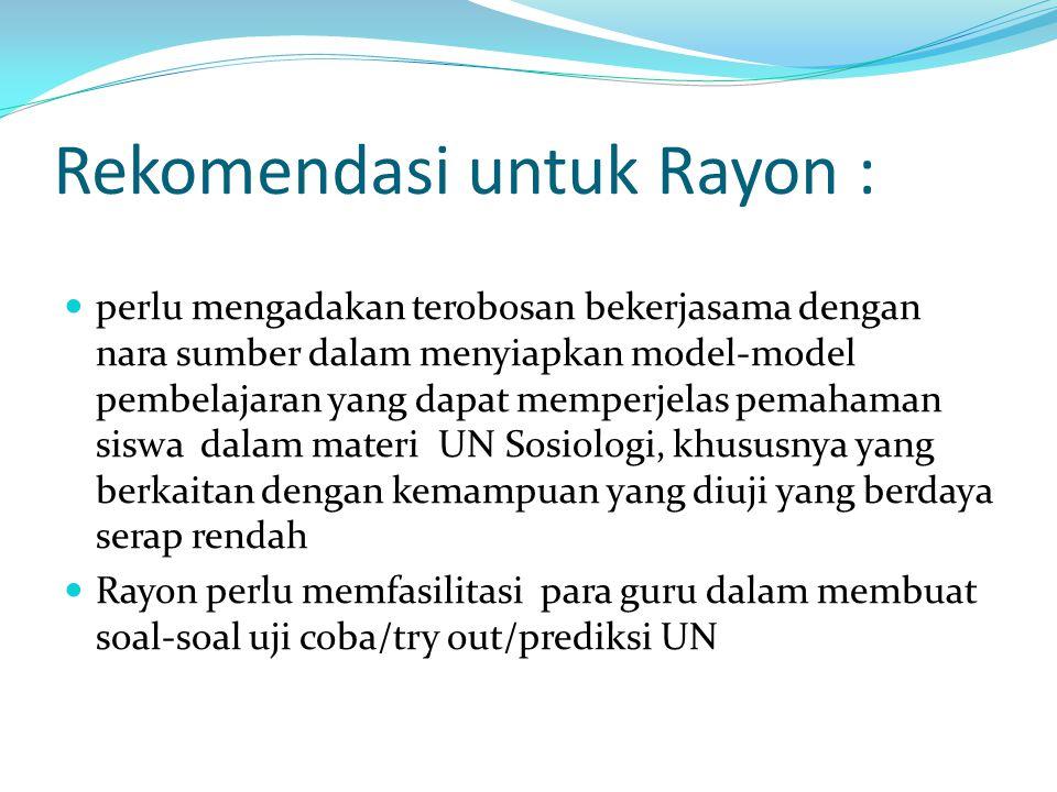 Rekomendasi untuk Rayon :