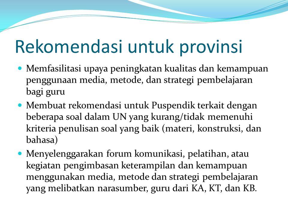 Rekomendasi untuk provinsi