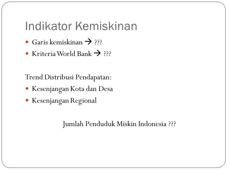 Jumlah Penduduk Miskin Indonesia