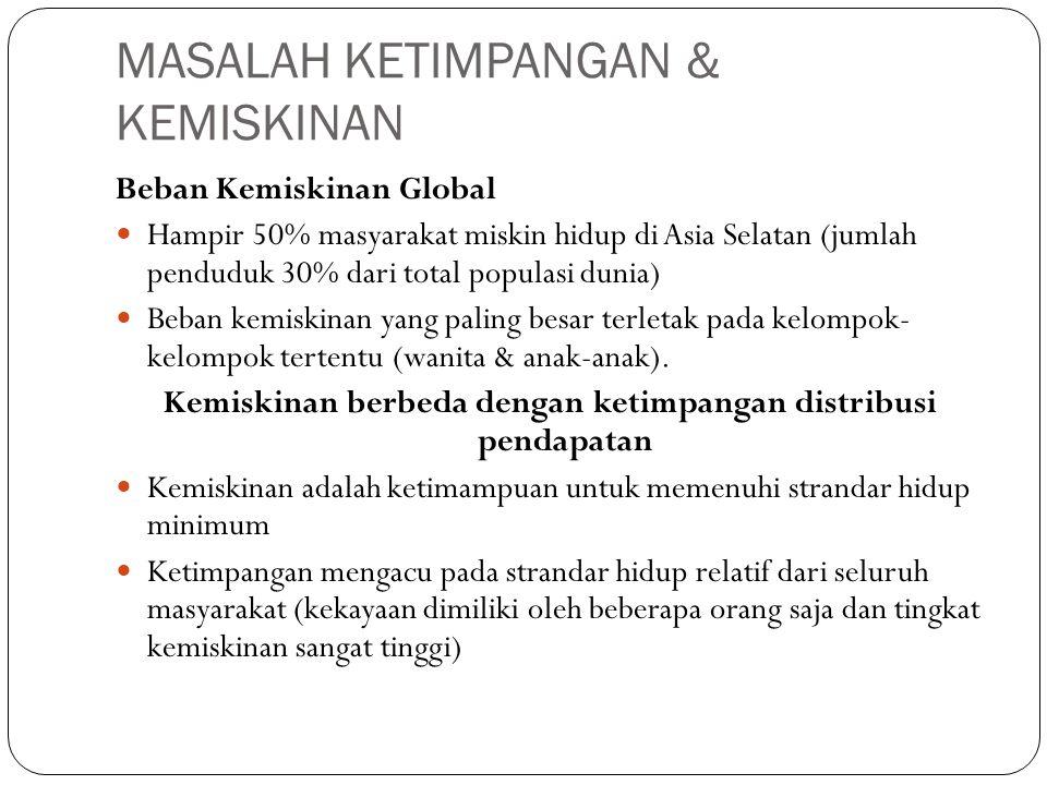 MASALAH KETIMPANGAN & KEMISKINAN