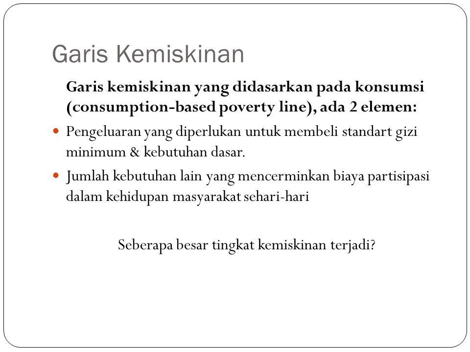 Seberapa besar tingkat kemiskinan terjadi