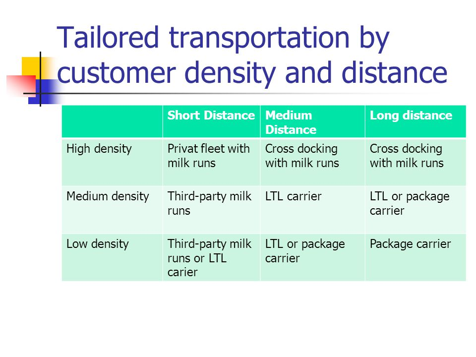 Tailored transportation by customer density and distance