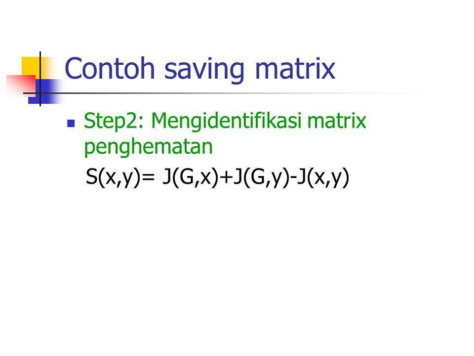 Contoh saving matrix Step2: Mengidentifikasi matrix penghematan