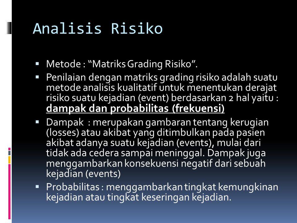 Analisis Risiko Metode : Matriks Grading Risiko .