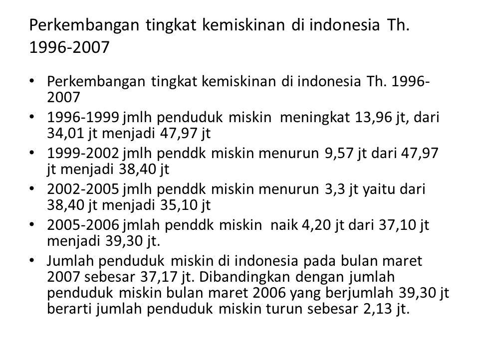 Perkembangan tingkat kemiskinan di indonesia Th. 1996-2007