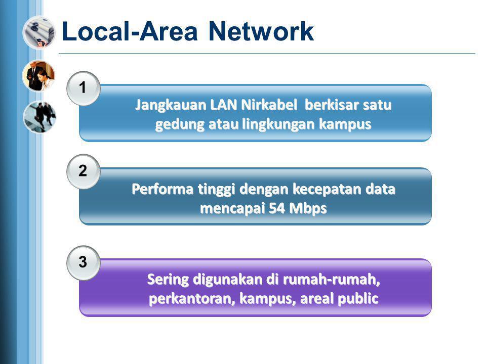 Local-Area Network 1. Jangkauan LAN Nirkabel berkisar satu gedung atau lingkungan kampus. 2.