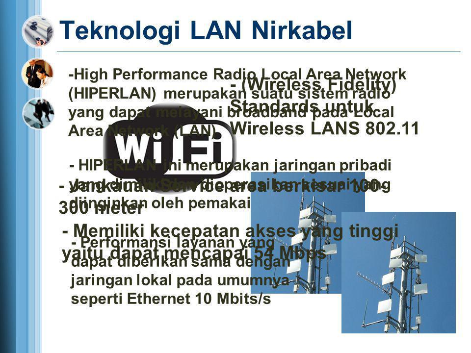 Teknologi LAN Nirkabel