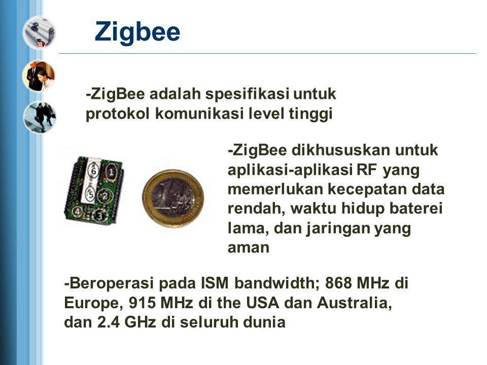 Zigbee -ZigBee adalah spesifikasi untuk protokol komunikasi level tinggi.